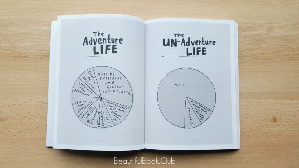 The Gutsy Girl Life of Adventure Pie Chart